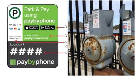 圣约翰斯现可用App为泊车付费了
